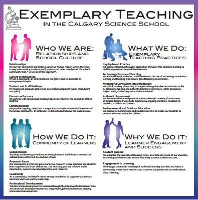 """Exemplary Learning and Teaching Posters - CSS"""