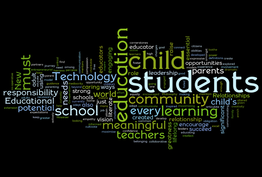 Statement of Educational Philosophy Wordle